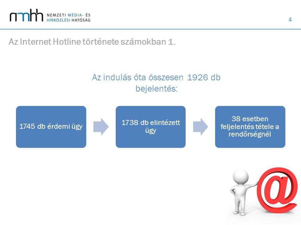 4 Az Internet Hotline története számokban 1.