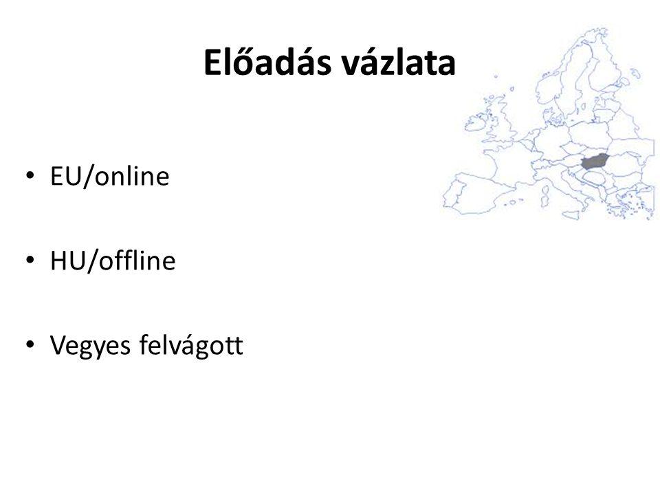 Előadás vázlata • EU/online • HU/offline • Vegyes felvágott