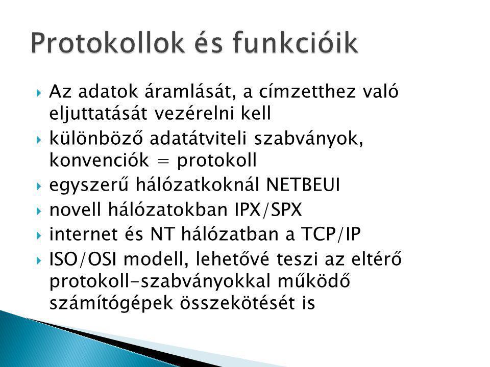  Az adatok áramlását, a címzetthez való eljuttatását vezérelni kell  különböző adatátviteli szabványok, konvenciók = protokoll  egyszerű hálózatkok