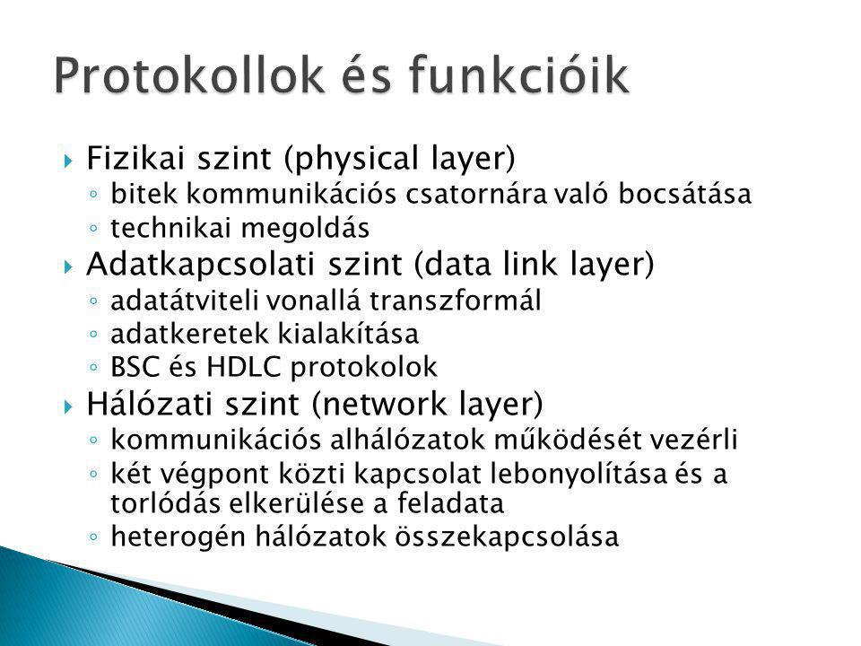  Fizikai szint (physical layer) ◦ bitek kommunikációs csatornára való bocsátása ◦ technikai megoldás  Adatkapcsolati szint (data link layer) ◦ adatá
