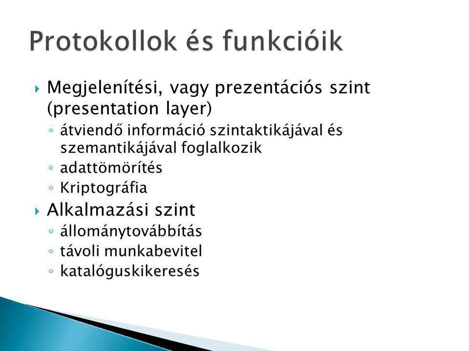  Megjelenítési, vagy prezentációs szint (presentation layer) ◦ átviendő információ szintaktikájával és szemantikájával foglalkozik ◦ adattömörítés ◦