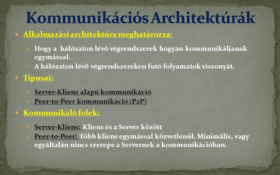  Alkalmazási architektúra meghatározza:  Hogy a hálózaton lévő végrendszerek hogyan kommunikáljanak egymással.