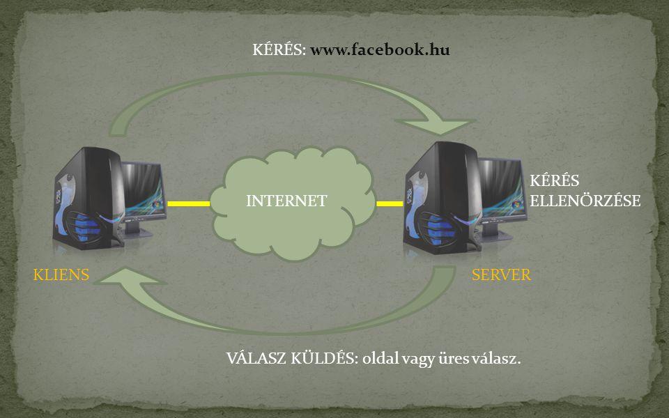 INTERNET KÉRÉS: www.facebook.hu VÁLASZ KÜLDÉS: oldal vagy üres válasz.