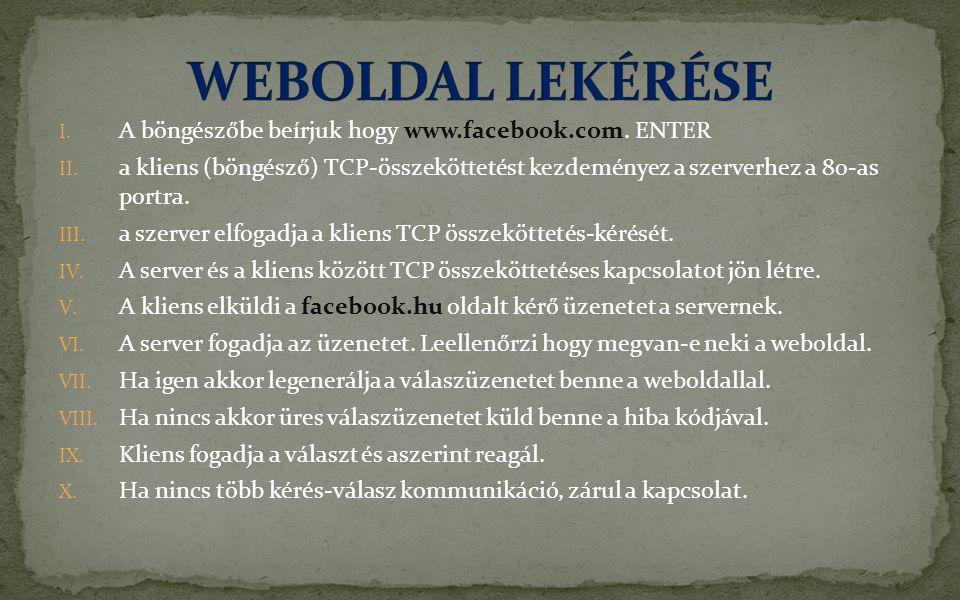 I.A böngészőbe beírjuk hogy www.facebook.com. ENTER II.
