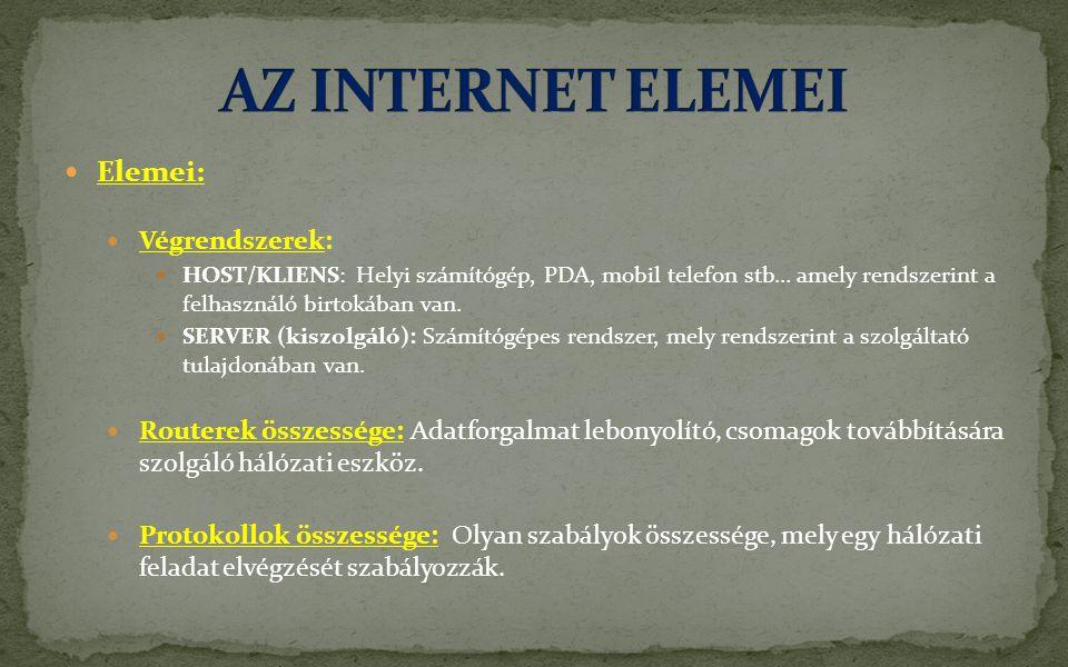  Elemei:  Végrendszerek:  HOST/KLIENS: Helyi számítógép, PDA, mobil telefon stb… amely rendszerint a felhasználó birtokában van.