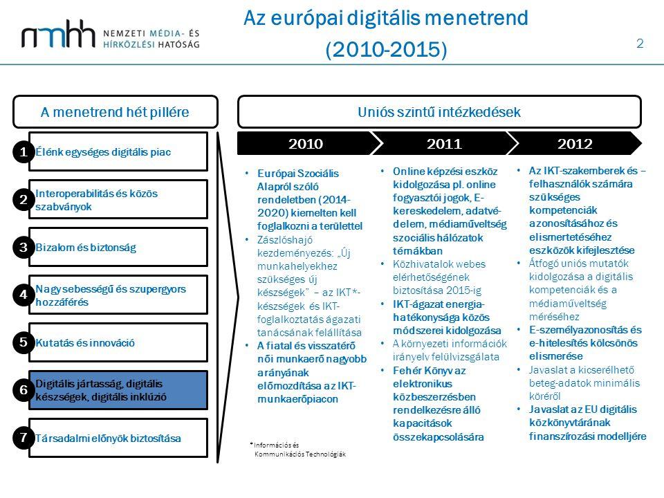 2 • Az IKT-szakemberek és – felhasználók számára szükséges kompetenciák azonosításához és elismertetéséhez eszközök kifejlesztése • Átfogó uniós mutat