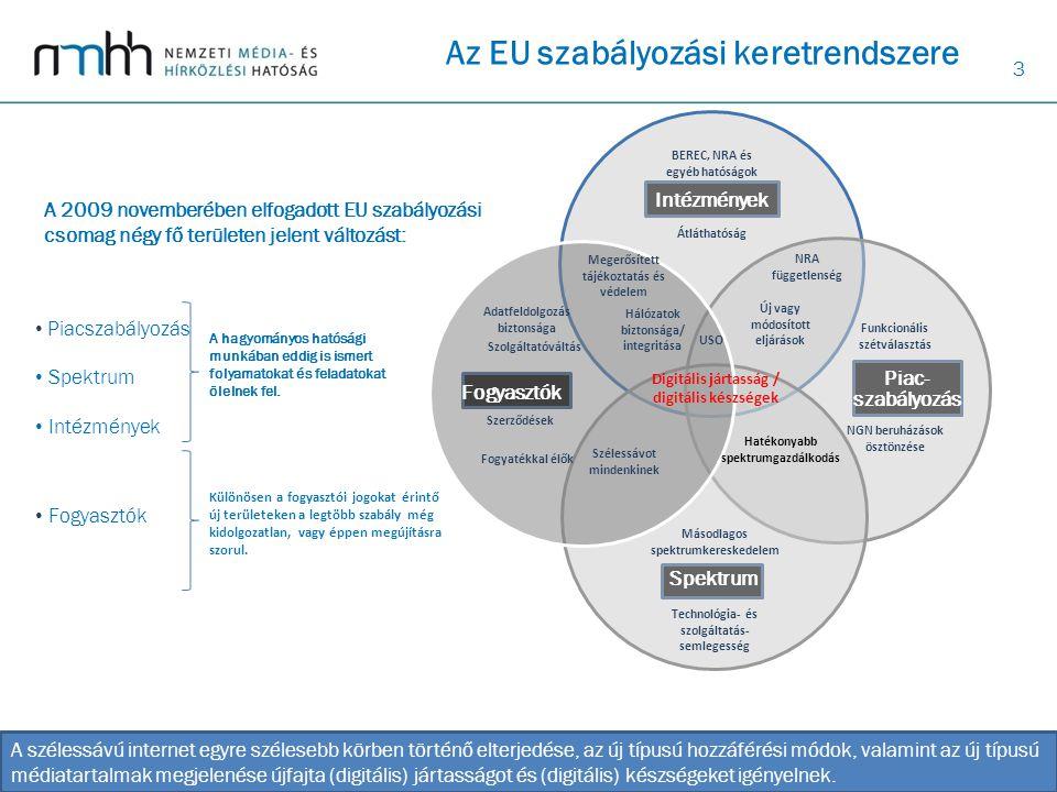 4 Pillanatkép az internet penetrációról EU 265% HU 430% Növekedés 2005- 2010 Forrás: Broadband access in the EU: situation at 1 July, 2010.Forrás: KSH tájékoztató Penetráció alakulása az EU-ban és Magyarországon, 2005-2010.