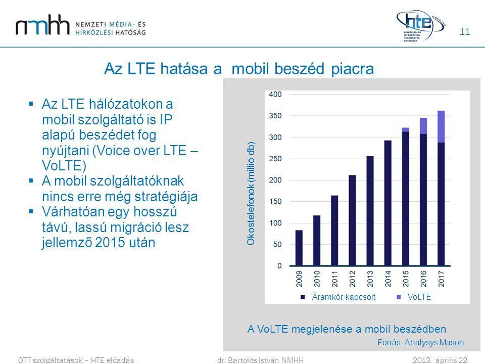 11 Az LTE hatása a mobil beszéd piacra OTT szolgáltatások – HTE előadásdr. Bartolits István NMHH 2013. április 22.  Az LTE hálózatokon a mobil szolgá