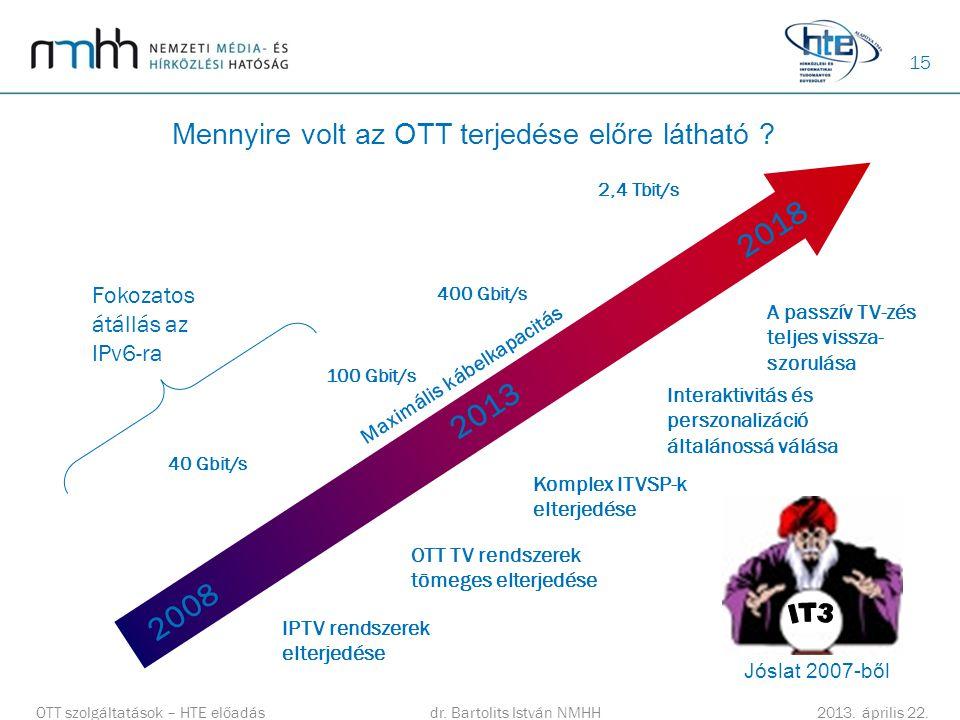 15 Mennyire volt az OTT terjedése előre látható ? OTT szolgáltatások – HTE előadásdr. Bartolits István NMHH 2013. április 22. 2008 2013 2018 Fokozatos