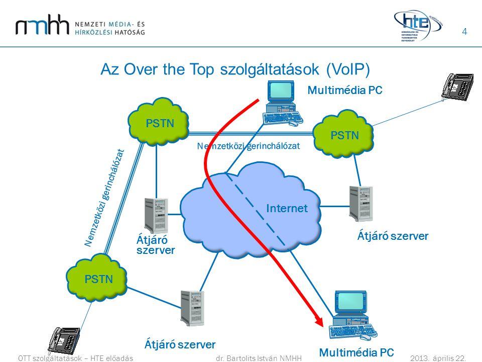4 Az Over the Top szolgáltatások (VoIP) OTT szolgáltatások – HTE előadásdr. Bartolits István NMHH 2013. április 22. PSTN Átjáró szerver Internet Nemze