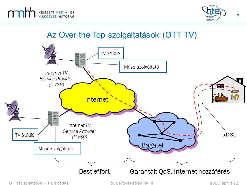7 Az Over the Top szolgáltatások (OTT TV) TV Stúdió Műsorszolgáltató Bagatel xDSL Internet TV Stúdió Műsorszolgáltató Internet TV Service Provider (IT
