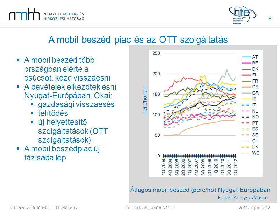 8 A mobil beszéd piac és az OTT szolgáltatás OTT szolgáltatások – HTE előadásdr. Bartolits István NMHH 2013. április 22.  A mobil beszéd több országb