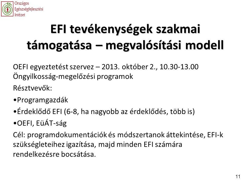 EFI tevékenységek szakmai támogatása – megvalósítási modell OEFI egyeztetést szervez – 2013. október 2., 10.30-13.00 Öngyilkosság-megelőzési programok
