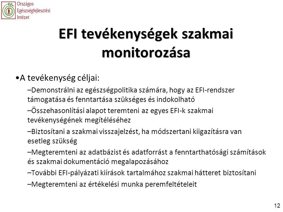 EFI tevékenységek szakmai monitorozása •A tevékenység céljai: –Demonstrálni az egészségpolitika számára, hogy az EFI-rendszer támogatása és fenntartás