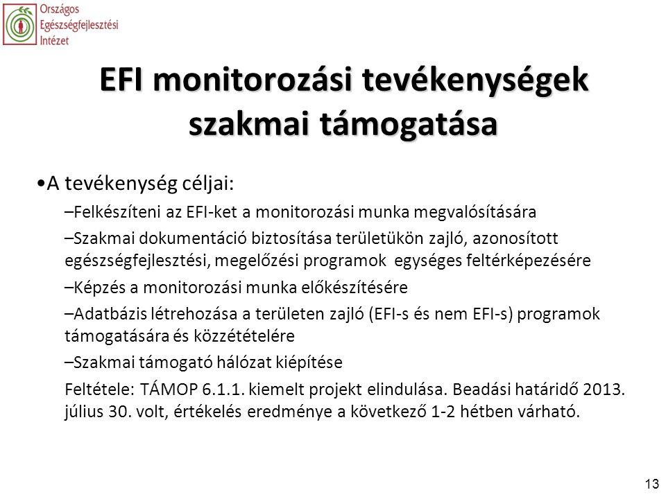 EFI monitorozási tevékenységek szakmai támogatása •A tevékenység céljai: –Felkészíteni az EFI-ket a monitorozási munka megvalósítására –Szakmai dokume