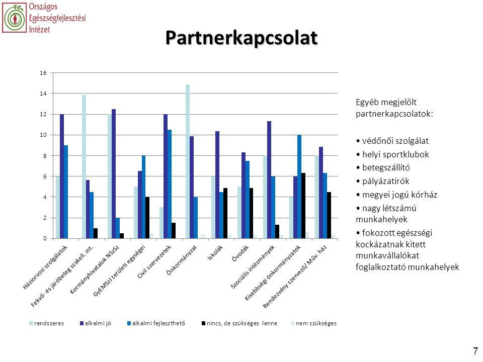 7 Partnerkapcsolat Egyéb megjelölt partnerkapcsolatok: • védőnői szolgálat • helyi sportklubok • betegszállító • pályázatírók • megyei jogú kórház • n