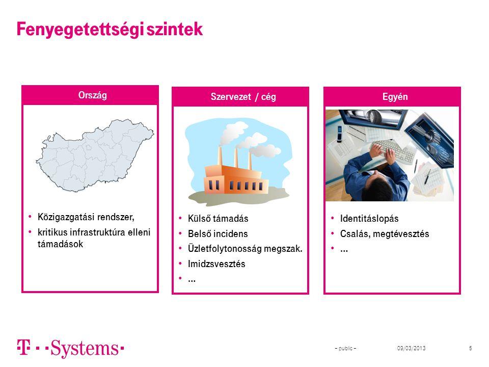 Fenyegetettségi szintek 09/03/2013– public –5 • Külső támadás • Belső incidens • Üzletfolytonosság megszak.