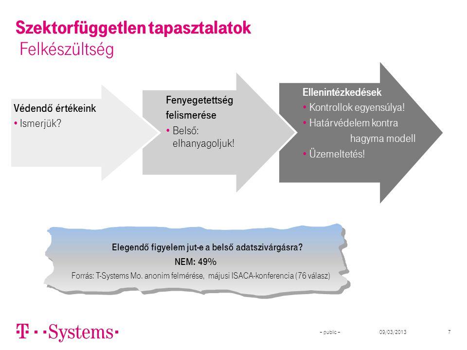 Szektorfüggetlen tapasztalatok Felkészültség 09/03/2013– public –7 Ellenintézkedések • Kontrollok egyensúlya.