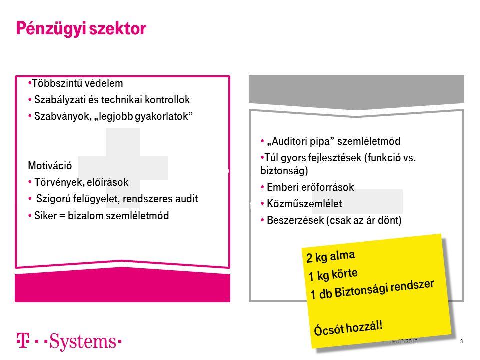 """Pénzügyi szektor 09/03/2013– public –9 fgfgdfg ergergergegr • Többszintű védelem • Szabályzati és technikai kontrollok • Szabványok, """"legjobb gyakorlatok Motiváció • Törvények, előírások • Szigorú felügyelet, rendszeres audit • Siker = bizalom szemléletmód • """"Auditori pipa szemléletmód • Túl gyors fejlesztések (funkció vs."""