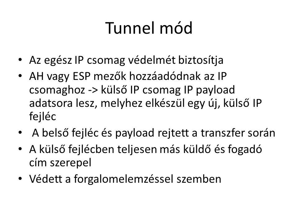 Tunnel mód • Az egész IP csomag védelmét biztosítja • AH vagy ESP mezők hozzáadódnak az IP csomaghoz -> külső IP csomag IP payload adatsora lesz, melyhez elkészül egy új, külső IP fejléc • A belső fejléc és payload rejtett a transzfer során • A külső fejlécben teljesen más küldő és fogadó cím szerepel • Védett a forgalomelemzéssel szemben
