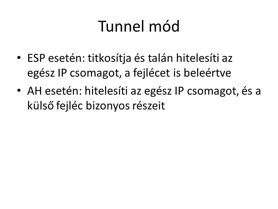 Tunnel mód • ESP esetén: titkosítja és talán hitelesíti az egész IP csomagot, a fejlécet is beleértve • AH esetén: hitelesíti az egész IP csomagot, és a külső fejléc bizonyos részeit