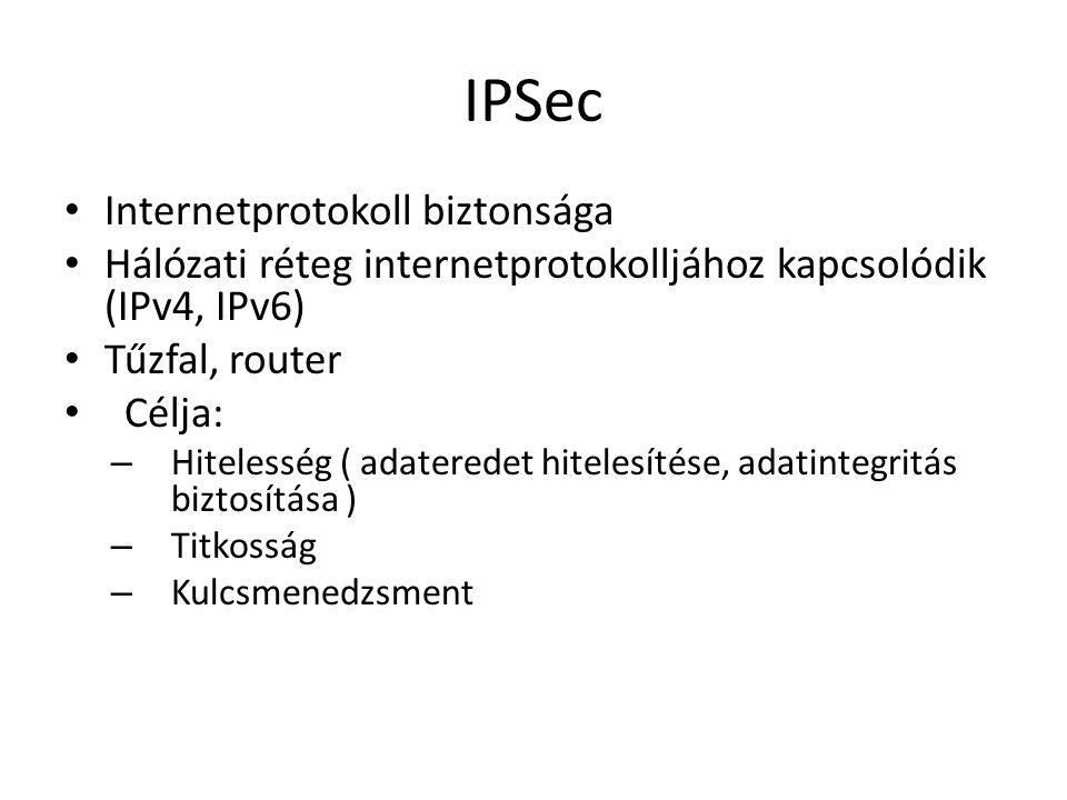 • Internetprotokoll biztonsága • Hálózati réteg internetprotokolljához kapcsolódik (IPv4, IPv6) • Tűzfal, router • Célja: – Hitelesség ( adateredet hitelesítése, adatintegritás biztosítása ) – Titkosság – Kulcsmenedzsment