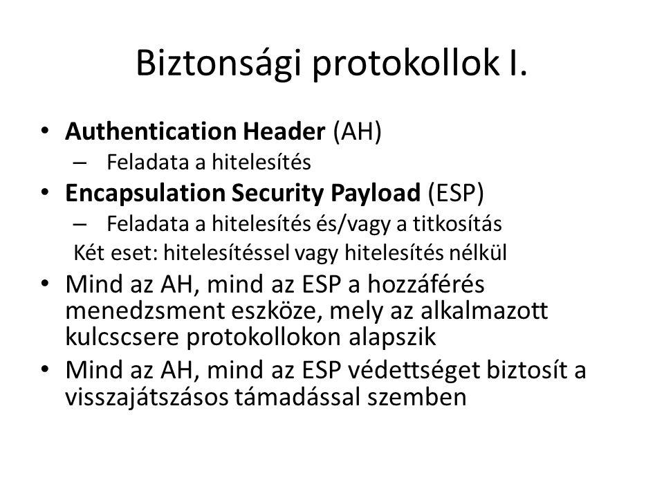 Biztonsági protokollok I. • Authentication Header (AH) – Feladata a hitelesítés • Encapsulation Security Payload (ESP) – Feladata a hitelesítés és/vag