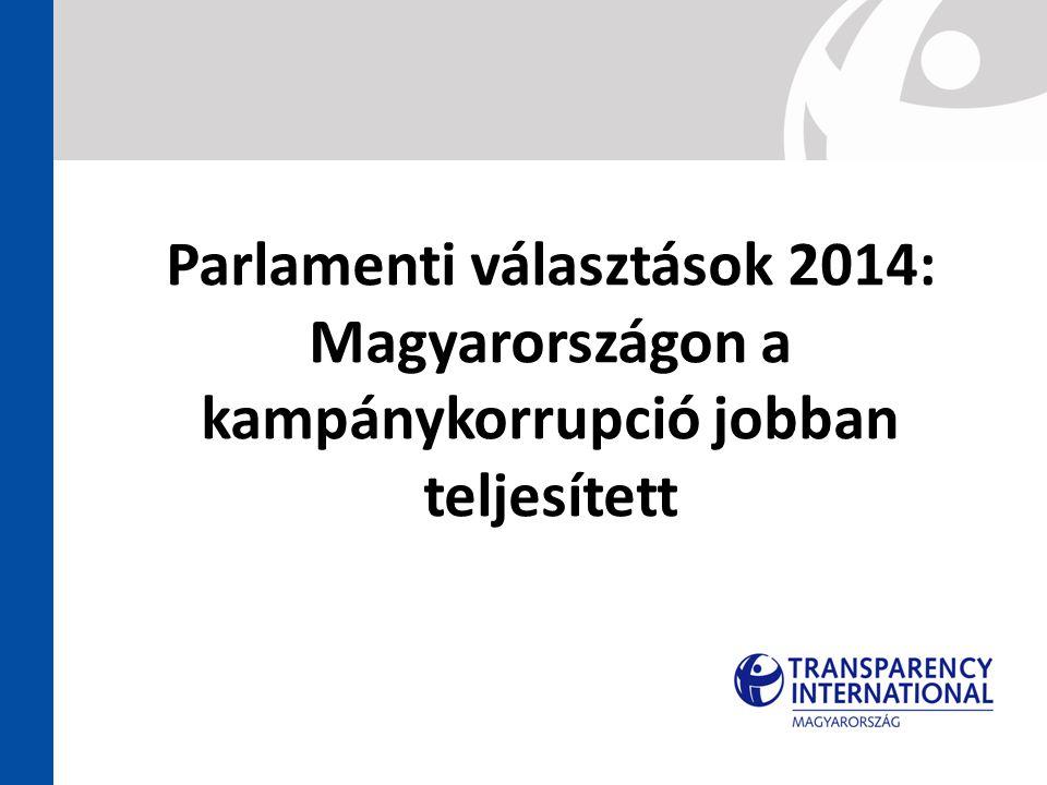 KAMPÁNYFINANSZÍROZÁS SZABÁLYOZÁSA - 2014  Választási eljárási törvény/Alaptörvény 5.