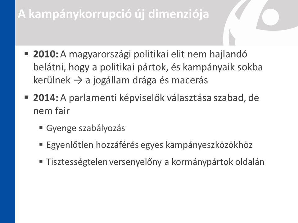 A kampánykorrupció új dimenziója  2010: A magyarországi politikai elit nem hajlandó belátni, hogy a politikai pártok, és kampányaik sokba kerülnek →