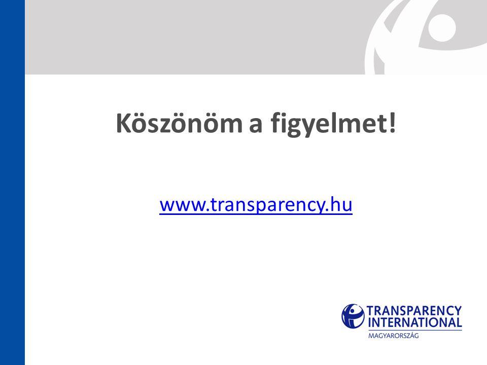 Köszönöm a figyelmet! www.transparency.hu