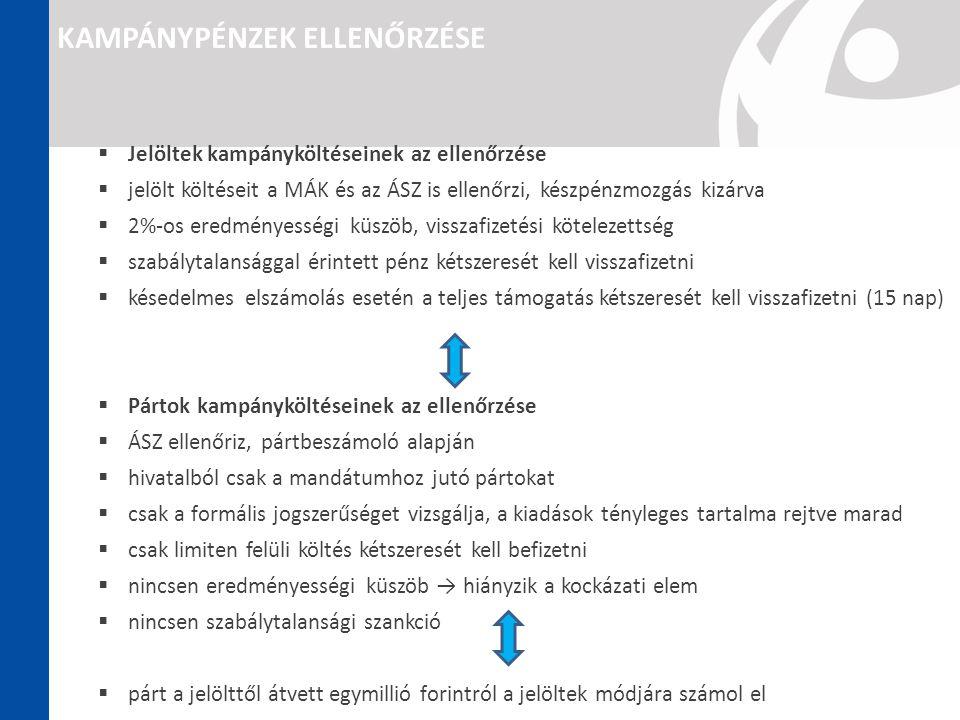 Direkt Marketing 1000 fős mintából, 2014.03.