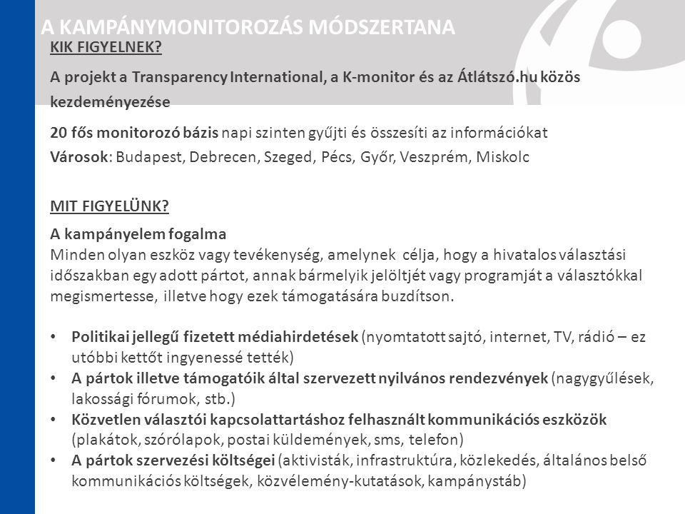 A kampányelemek azonosítására és a költségek becslésére az alábbi fő forrásokat használjuk: • Sajtófigyelés az országos valamint megyei/regionális lapokban, az IMEDIA médiafigyelő szolgáltatás segítségével és az MTI híreiben kampányesemények azonosítása • Kantar Media adataiból a politikai pártok hirdetéseinek azonosítása minden kereskedelmi hirdetési felületen • Országos önkéntes hálózat a helyi kampányesemények és közvetlen pártkommunikációs eszközök figyelésére és dokumentációjára • IPSOS közvélemény-kutatás a pártok országos, közvetlen választói kapcsolattartásáról • Egységes, háttérinterjúkra és közvetett információkra alapuló átlagbecslés a pártok kampányokkal kapcsolatos operációs és szervezeti költségeire vonatkozóan A KAMPÁNYMONITOROZÁS MÓDSZERTANA