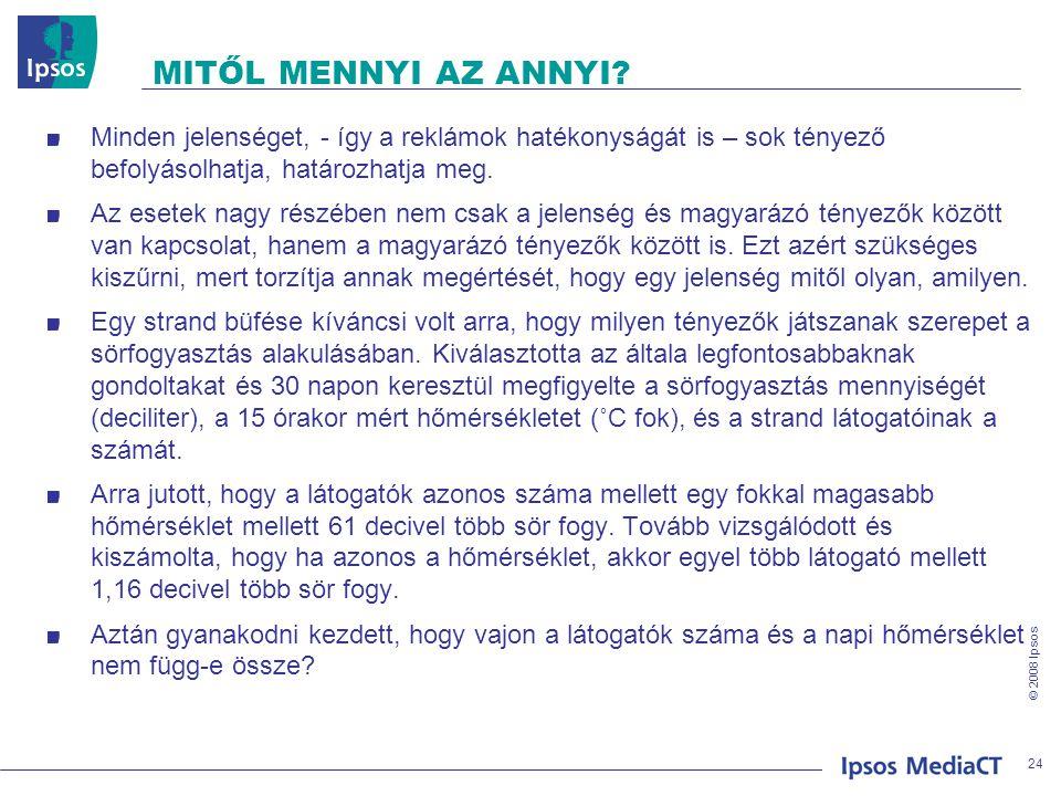 © 2008 Ipsos MITŐL MENNYI AZ ANNYI.