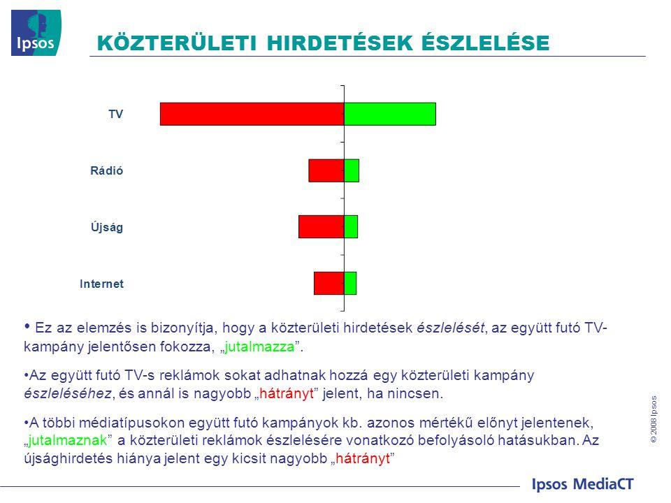 © 2008 Ipsos KÖZTERÜLETI HIRDETÉSEK ÉSZLELÉSE • Ez az elemzés is bizonyítja, hogy a közterületi hirdetések észlelését, az együtt futó TV- kampány jele
