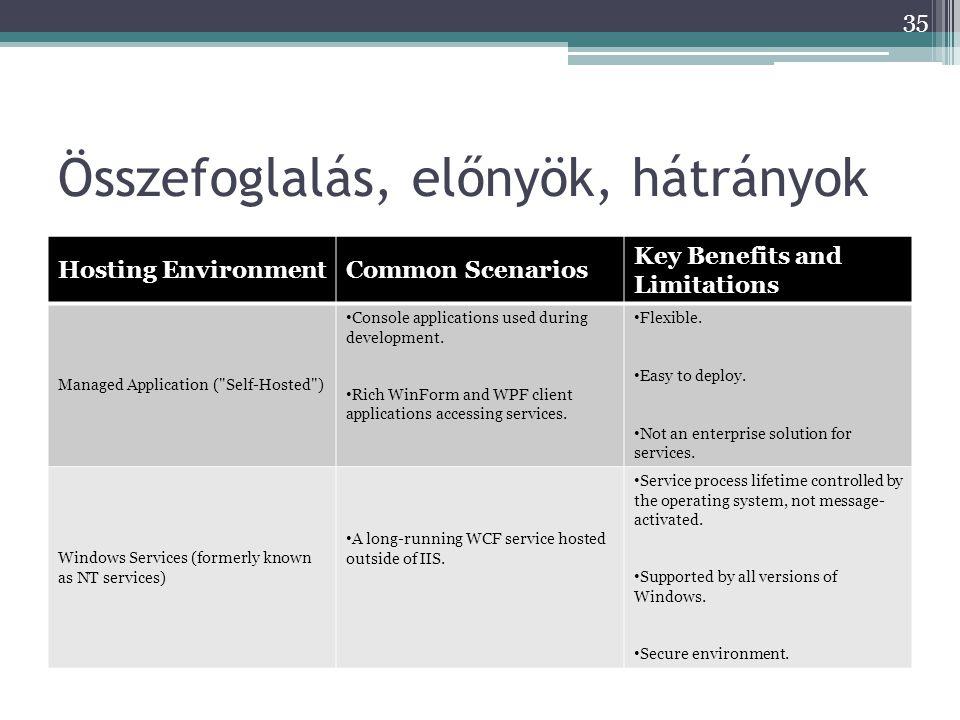 Összefoglalás, előnyök, hátrányok 35 Hosting EnvironmentCommon Scenarios Key Benefits and Limitations Managed Application (