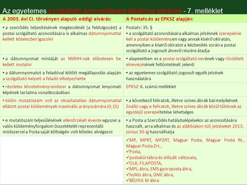 11 Az egyetemes szolgáltató azonosítására alkalmas jelzések - 7. melléklet