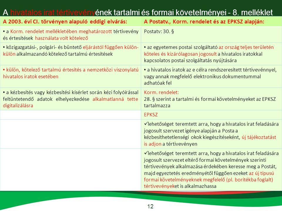 12 A hivatalos irat tértivevényének tartalmi és formai követelményei - 8. melléklet