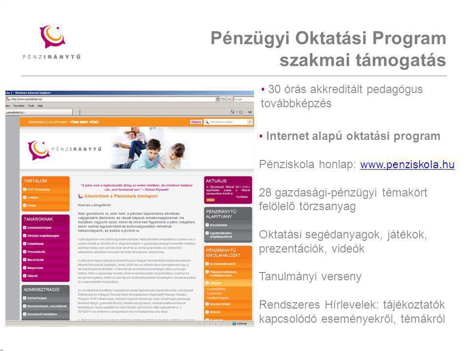Mintacím szerkesztése Pénzügyi Oktatási Program anyagi támogatási rendszere a 2011/2012-es tanévben Intézmény Pedagógusok / min.