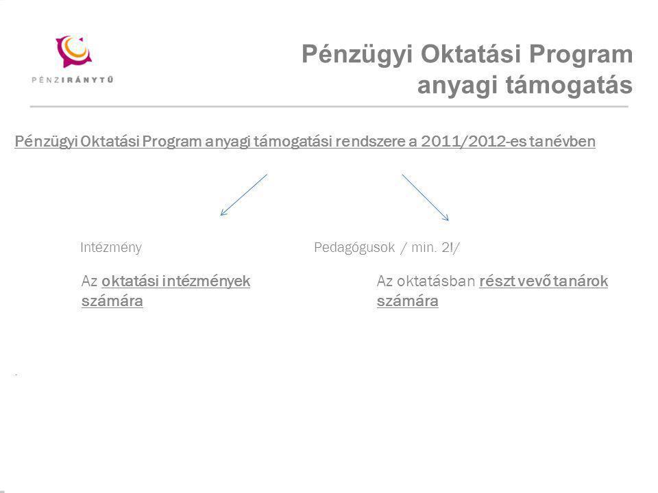 Mintacím szerkesztése Pénzügyi Oktatási Program A pályázati programban megvalósítandó szakmai tevékenységek, támogatás folyósításának feltételei: • Tanártovábbképzés - cél oktatási tananyag megismerése • Minimum 30x90 /ill 60x45/ percet kitevő iskolai foglalkozási időkeretben csoportos foglalkozás • Részletes Oktatási Terv /oktatás keretei, időzítés, bevont tanulók/ kidolgozása • Részt vevő diákok számára lehetőség az online tanulmányi versenyen való részvételhez • Fejezetenkénti értékelés /adott témakör oktatásával kapcsolatos módszertani értékelés, észrevételek/ • Kutatási Beszámoló elkészítése / megadott szempontrendszer alapján összefoglaló a program egészének oktatásával kapcsolatos tapasztalatokról, továbbfejlesztési lehetőségekről./