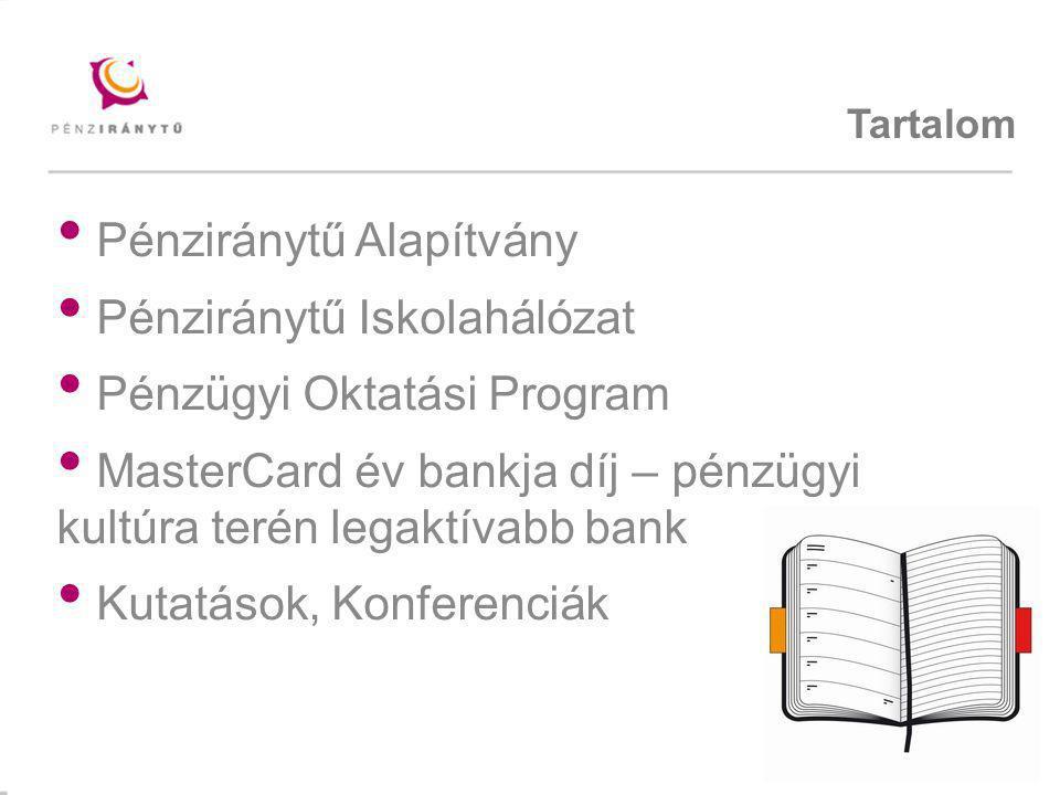 Mintacím szerkesztése Pénziránytű Alapítvány 2008 szeptember: Tudatos Pénzügyekért Alapítvány • Alapítók: MNB, Diákhitel Központ, Magyar Bankszövetség • Kuratórium elnöke: Dr.