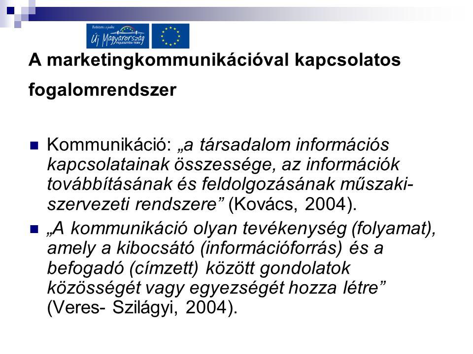 """A marketingkommunikációval kapcsolatos fogalomrendszer  Kommunikáció: """"a társadalom információs kapcsolatainak összessége, az információk továbbításá"""