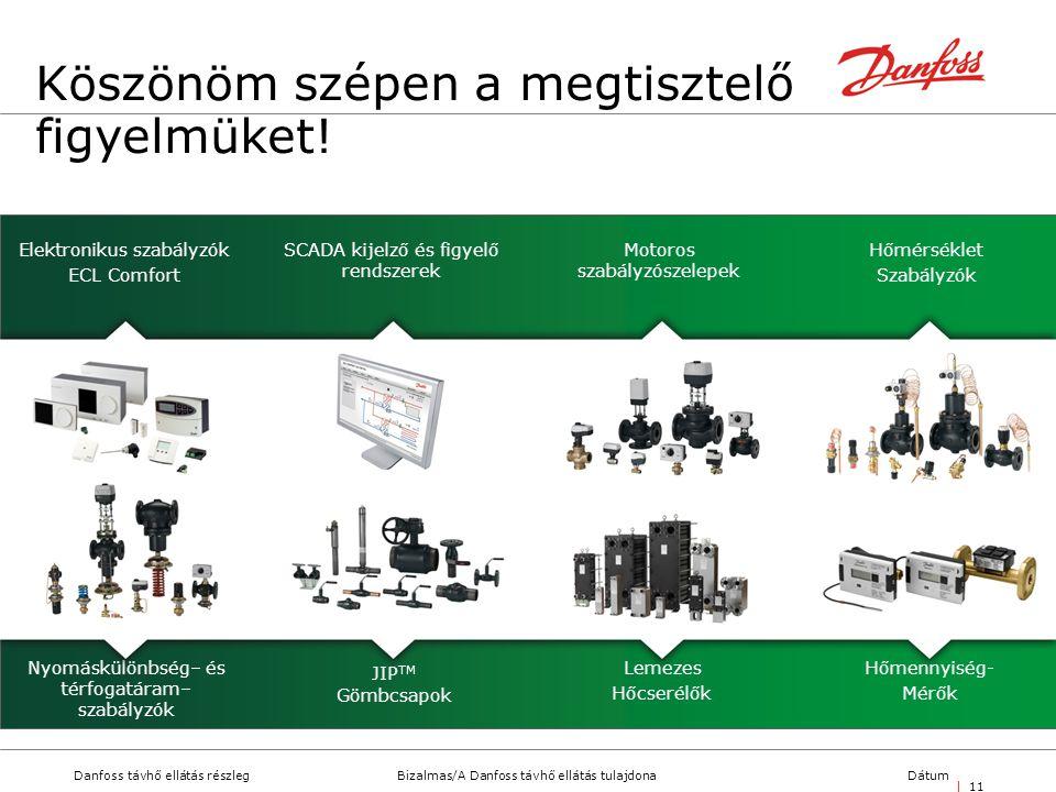 Bizalmas/A Danfoss távhő ellátás tulajdonaDanfoss távhő ellátás részlegDátum | 11 Köszönöm szépen a megtisztelő figyelmüket! Elektronikus szabályzók E