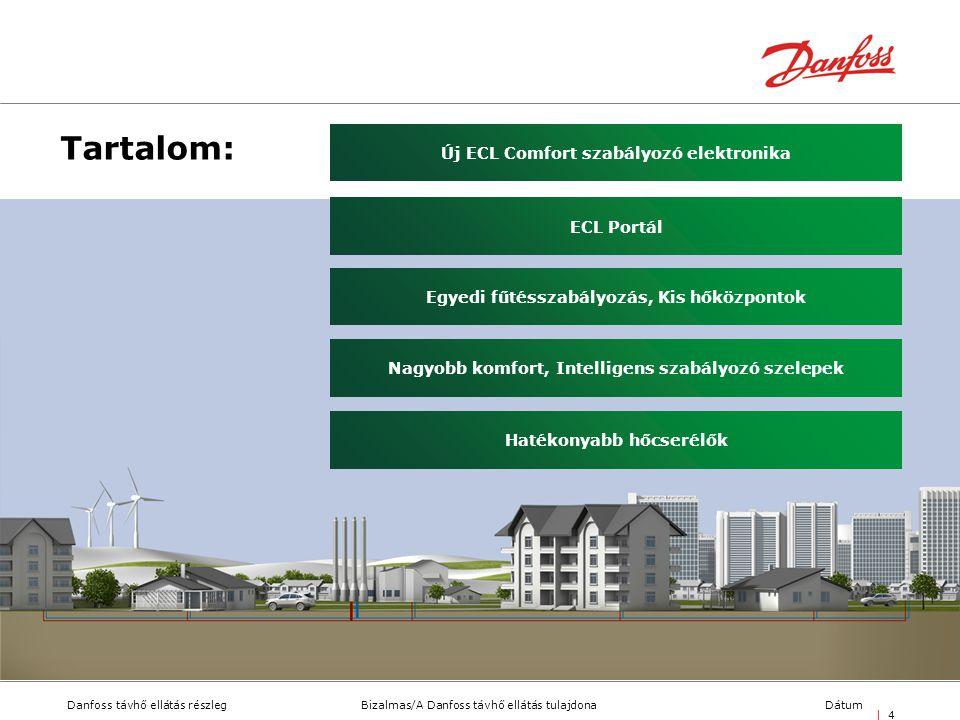 Bizalmas/A Danfoss távhő ellátás tulajdonaDanfoss távhő ellátás részlegDátum | 4| 4 Tartalom: Új ECL Comfort szabályozó elektronika Egyedi fűtésszabályozás, Kis hőközpontok ECL Portál Nagyobb komfort, Intelligens szabályozó szelepek Hatékonyabb hőcserélők