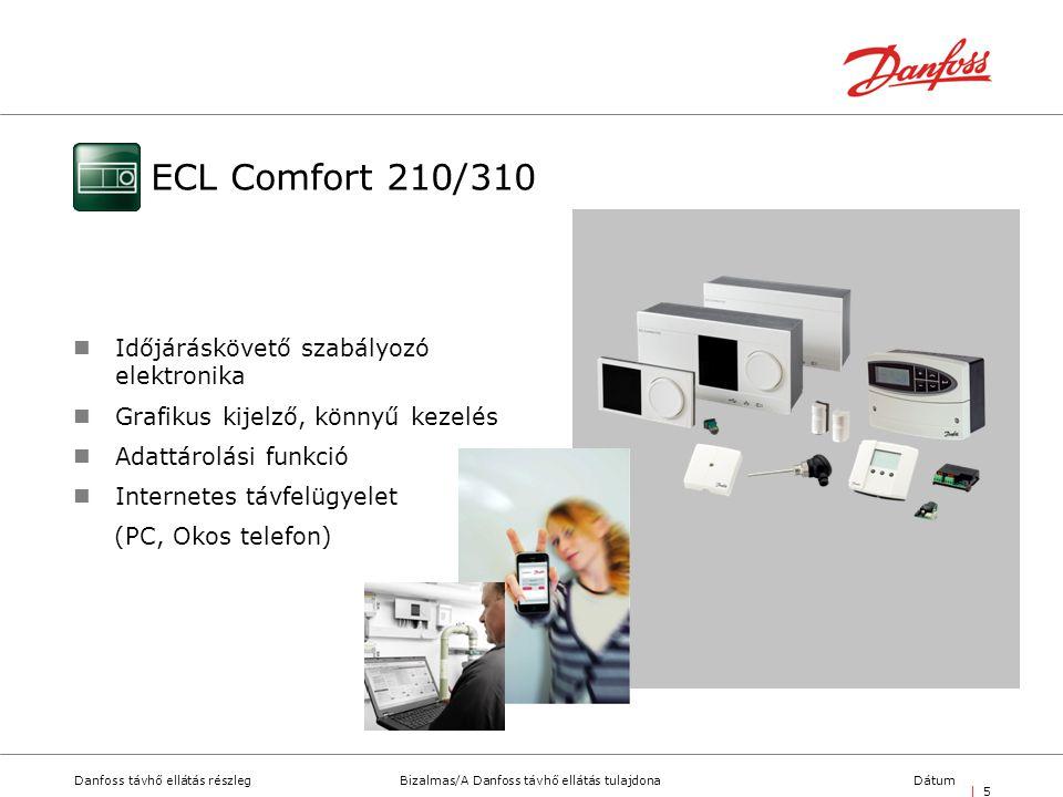 Bizalmas/A Danfoss távhő ellátás tulajdonaDanfoss távhő ellátás részlegDátum | 5| 5 ECL Comfort 210/310  Időjáráskövető szabályozó elektronika  Grafikus kijelző, könnyű kezelés  Adattárolási funkció  Internetes távfelügyelet (PC, Okos telefon)