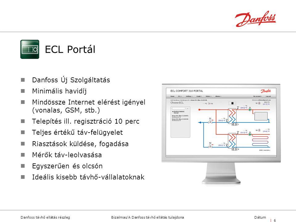 Bizalmas/A Danfoss távhő ellátás tulajdonaDanfoss távhő ellátás részlegDátum | 6| 6 ECL Portál  Danfoss Új Szolgáltatás  Minimális havidíj  Mindössze Internet elérést igényel (vonalas, GSM, stb.)  Telepítés ill.
