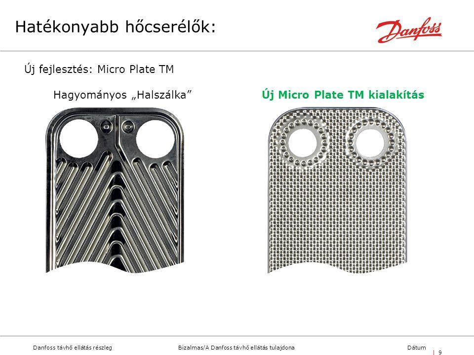 Bizalmas/A Danfoss távhő ellátás tulajdonaDanfoss távhő ellátás részlegDátum | 10 Hagyományos Micro Plate Robosztus.