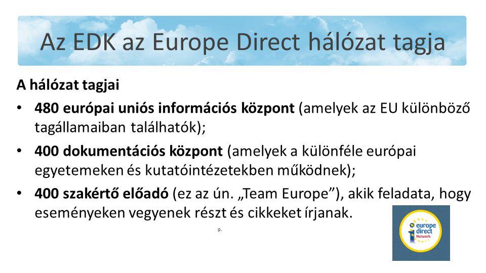 Az EDK az Europe Direct hálózat tagja A hálózat tagjai • 480 európai uniós információs központ (amelyek az EU különböző tagállamaiban találhatók); • 400 dokumentációs központ (amelyek a különféle európai egyetemeken és kutatóintézetekben működnek); • 400 szakértő előadó (ez az ún.