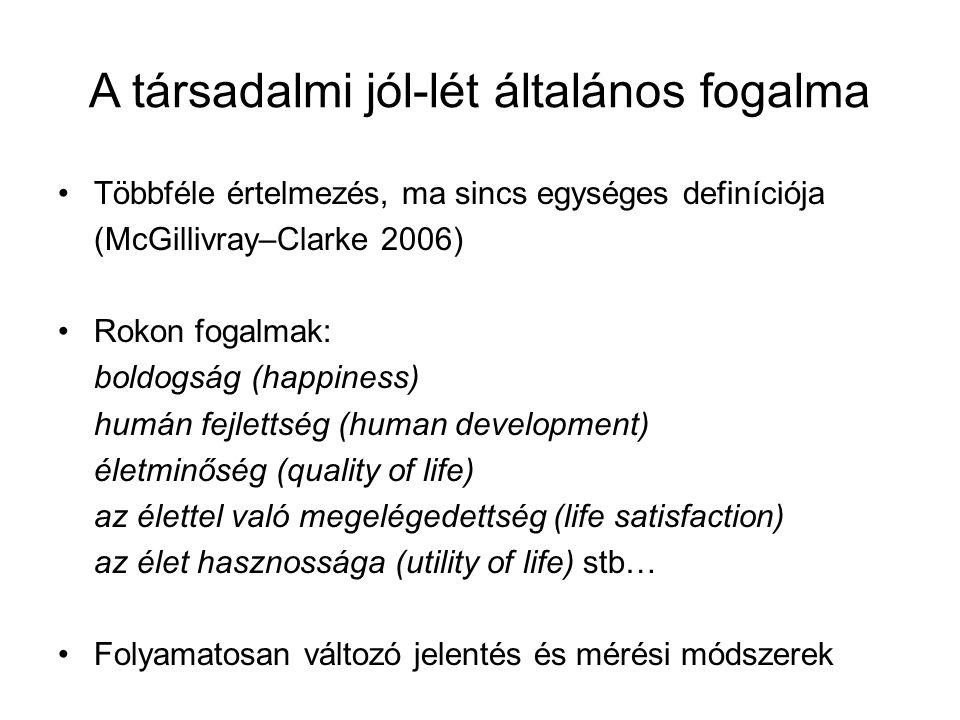 A társadalmi jól-lét általános fogalma •Többféle értelmezés, ma sincs egységes definíciója (McGillivray–Clarke 2006) •Rokon fogalmak: boldogság (happi