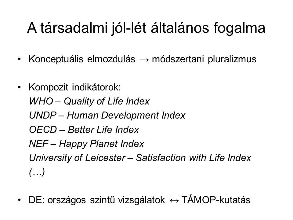 A társadalmi jól-lét általános fogalma •Konceptuális elmozdulás → módszertani pluralizmus •Kompozit indikátorok: WHO – Quality of Life Index UNDP – Hu