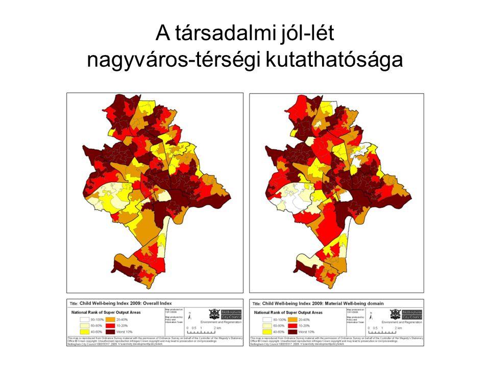 •Társadalmi jól-lét lokális szintje: rurális térségek (MTA RKI) nagyváros-térségek (KJF) •Rokon fogalmak lokális mérése vs.